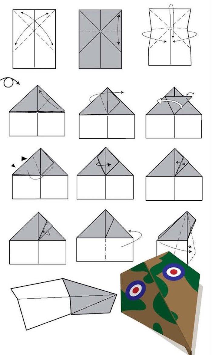 Comment faire avion papier